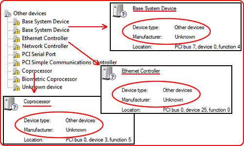 f) Device Manager with the General Properties of Devices with Missing Drivers