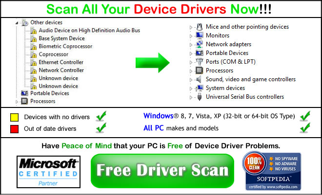 Biometric coprocessor t61 Drivers for Windows Download
